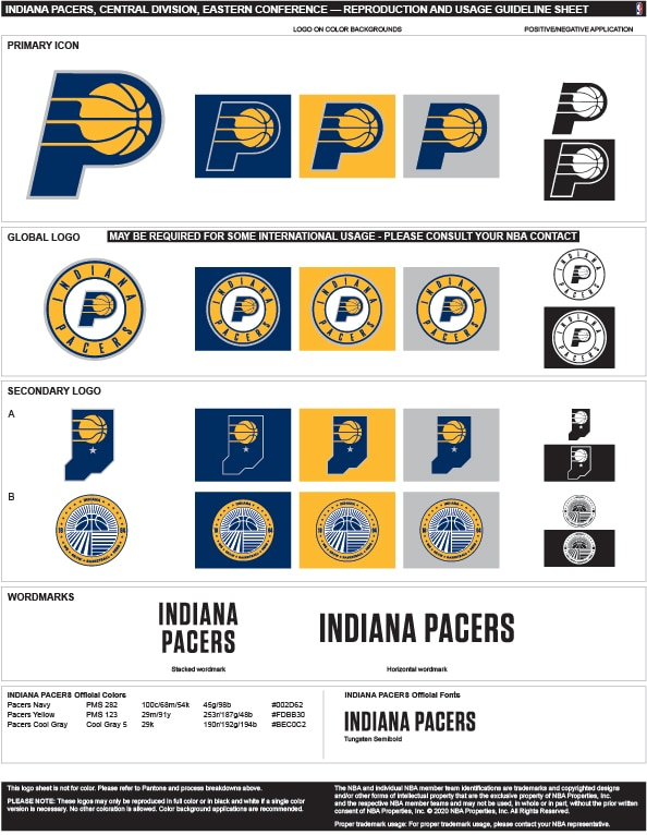 Indiana Pacers - Wikipedia